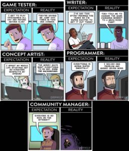 Dorkly Comic – Videogame Jobs Expectation vs Reality copy