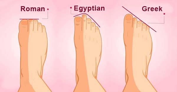 See how the shape of your feet reveal your origin and personality